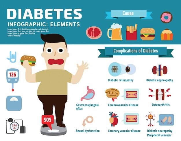 Gezondheidszorg infographic element folder folder brochure Premium Vector