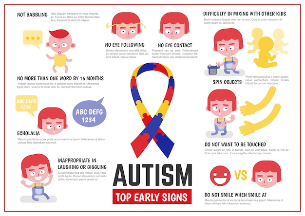 Gezondheidszorg infographic over autismetekens Premium Vector