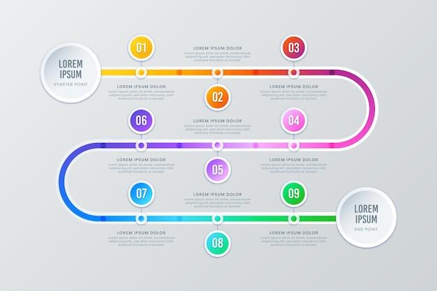 Gradient tijdlijn infographic met getallen Gratis Vector