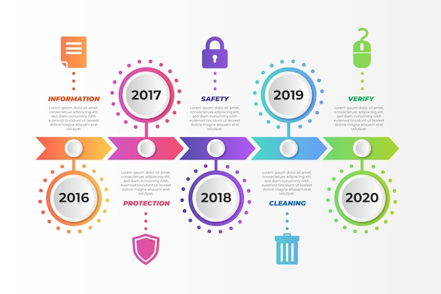 Gradient tijdlijn sjabloon infographic Premium Vector