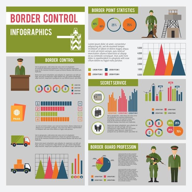 Grenswacht infographics Gratis Vector