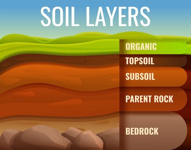 Grond grond infographic, cartoon stijl Premium Vector