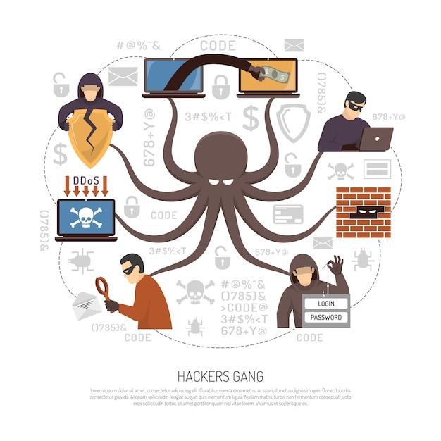 Hackers criminele netto regeling vlakke poster Gratis Vector