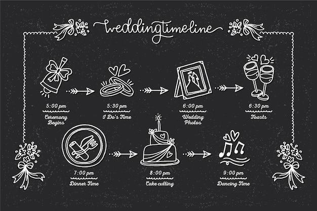 Hand getekend bruiloft tijdlijn Gratis Vector