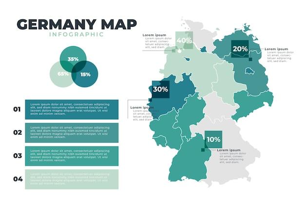 Hand getekend duitsland kaart infographic Gratis Vector