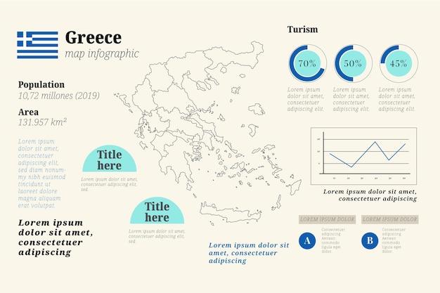 Hand getekend griekenland kaart infographic Gratis Vector