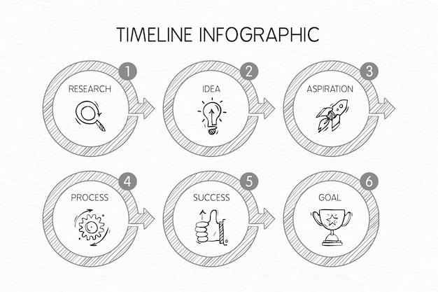 Hand getekend tijdlijn infographic sjabloon Gratis Vector