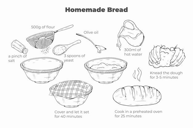 Hand getekend zelfgebakken brood recept Gratis Vector
