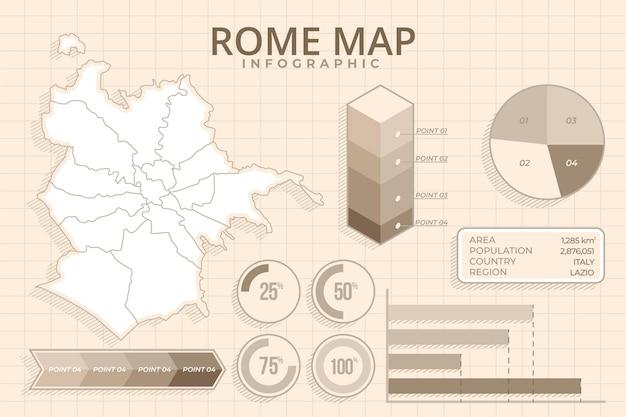 Hand getrokken illustratie rome kaart infographics Gratis Vector