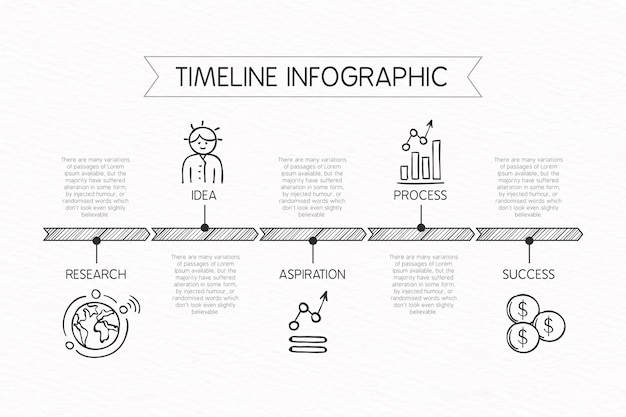 Hand getrokken sjabloon tijdlijn infographic Premium Vector