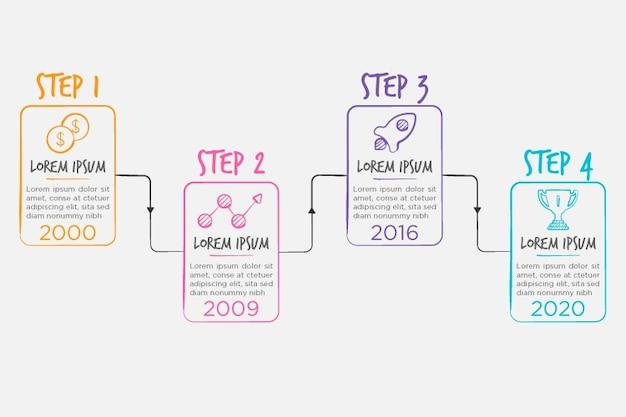 Hand getrokken sjabloon tijdlijn infographic Gratis Vector