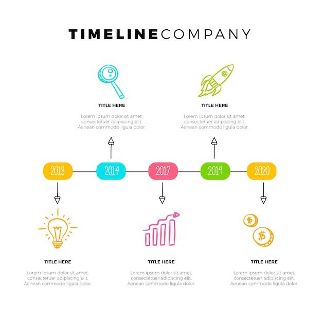 Hand getrokken tijdlijn infographic Gratis Vector
