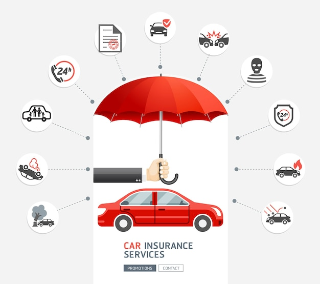 Hand van de bedrijfsmens die de rode paraplu houdt om rode auto te beschermen Premium Vector