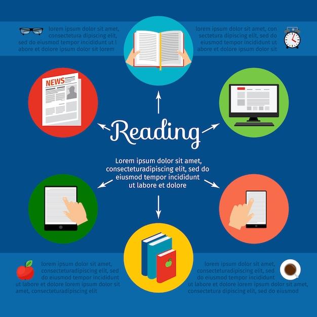 Handboeken en e-boek online cursussen vectorconcept Premium Vector