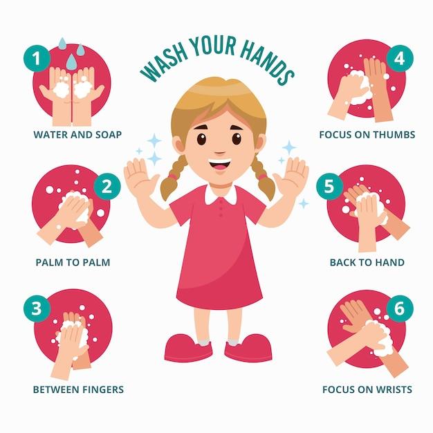 Handen wassen voor dagelijkse persoonlijke verzorging met meisje Gratis Vector