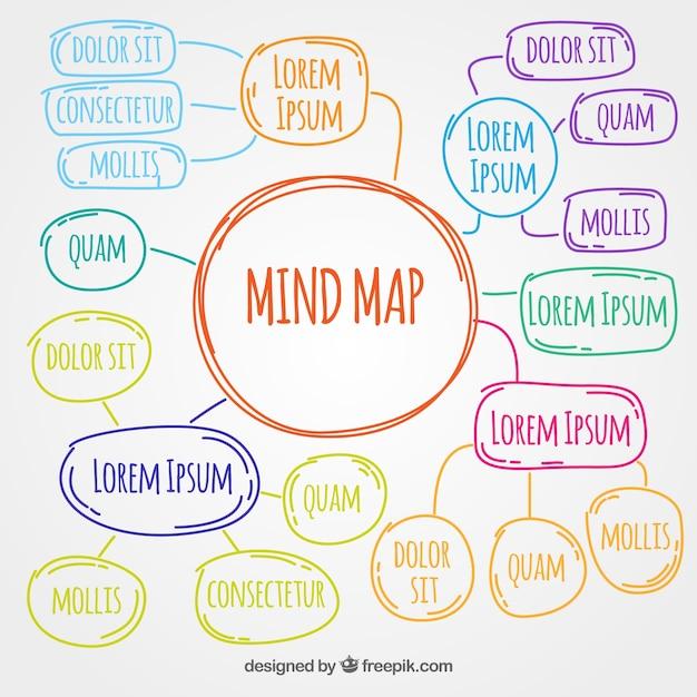 Handgetekende en kleurrijke mind map Gratis Vector