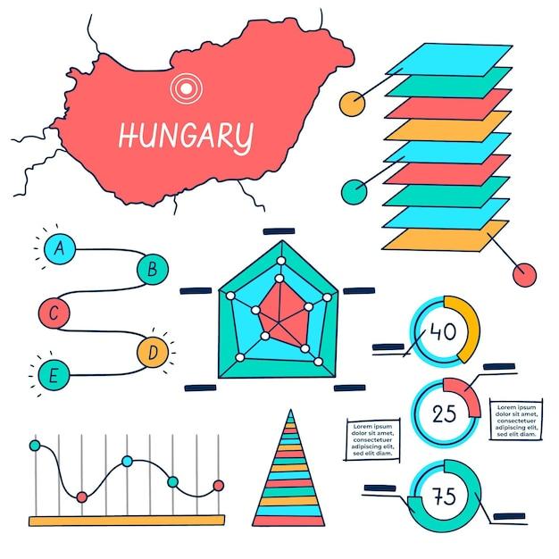 Handgetekende hongarije kaart infographic Gratis Vector