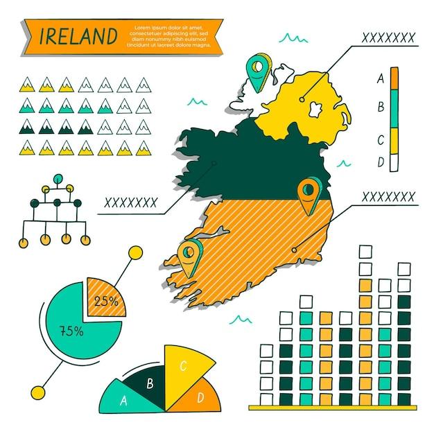 Handgetekende ierland kaart infographic Gratis Vector