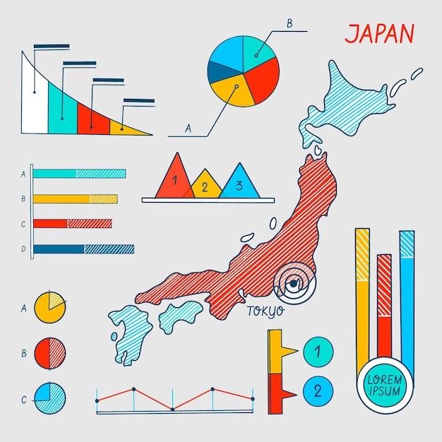 Handgetekende japan kaart infographic Premium Vector