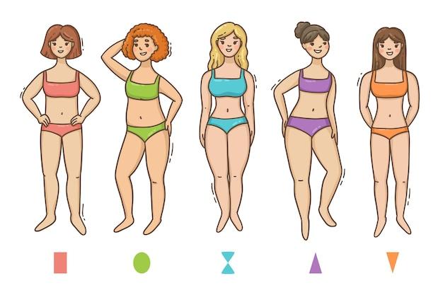 Handgetekende soorten vrouwelijke lichaamsvormen Premium Vector