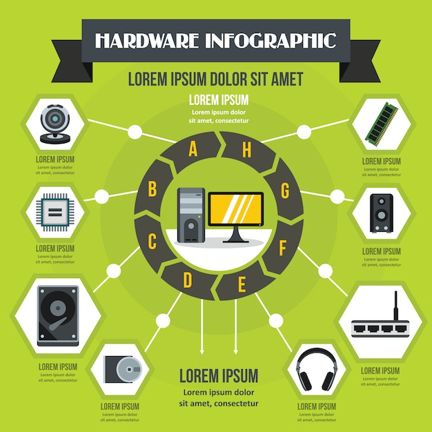Hardware infographic concept, vlakke stijl Premium Vector