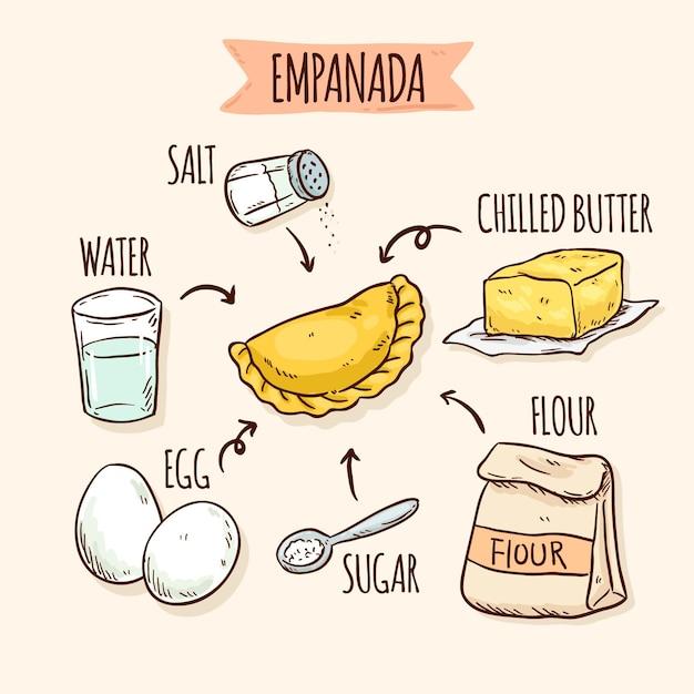 Heerlijke empanada recept Gratis Vector
