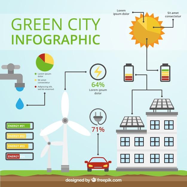 Hernieuwbare Energie Stad Infografie Vector Gratis Download