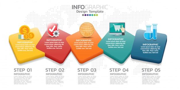 Het ontwerpmalplaatje van chronologieinfographics met 5 opties, procesdiagram, vectoreps10-illustratie Premium Vector