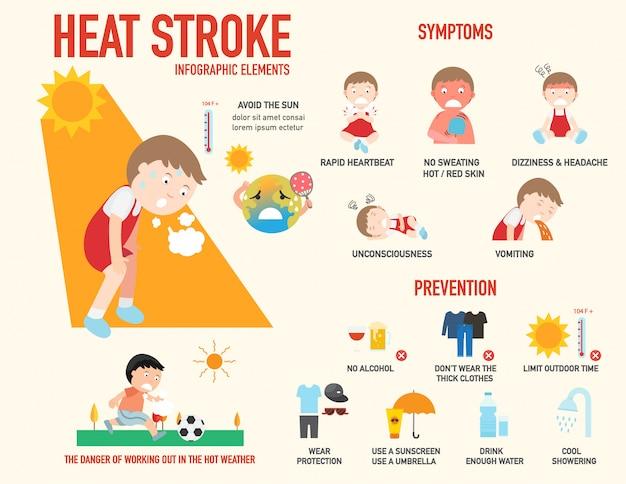 Het teken van het hitteslagrisico en infographic symptoom en preventie, illustratie. Premium Vector