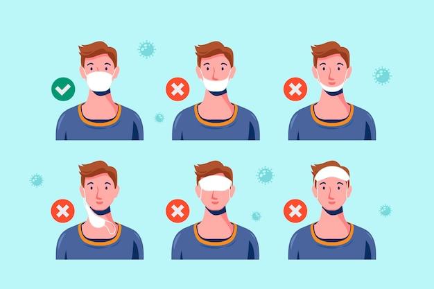 Hoe een gezichtsmasker goed en fout te dragen Premium Vector
