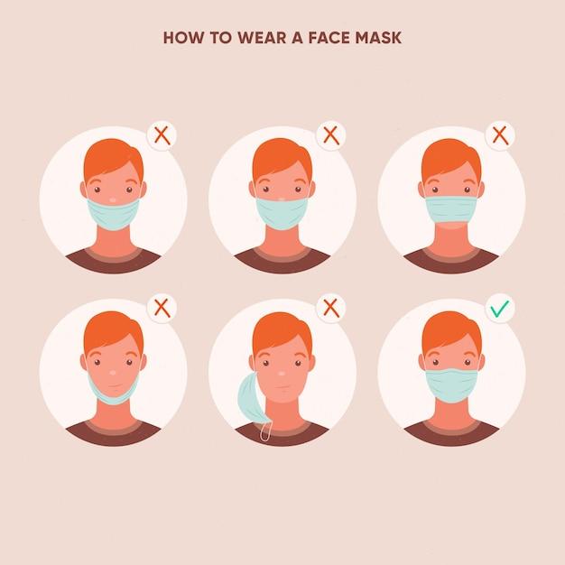 Hoe een masker goed en fout te dragen Gratis Vector