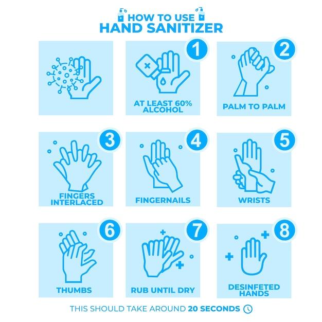 Hoe hand saniter infographics concept te gebruiken Gratis Vector