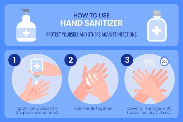 Hoe handontsmettingsmiddel infographic ontwerp te gebruiken Gratis Vector