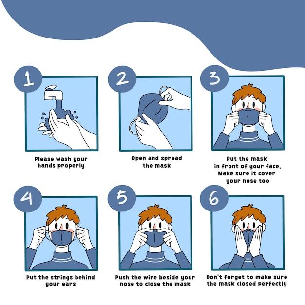 Hoe het masker correct te gebruiken gids illustratie mannelijke versie Premium Vector