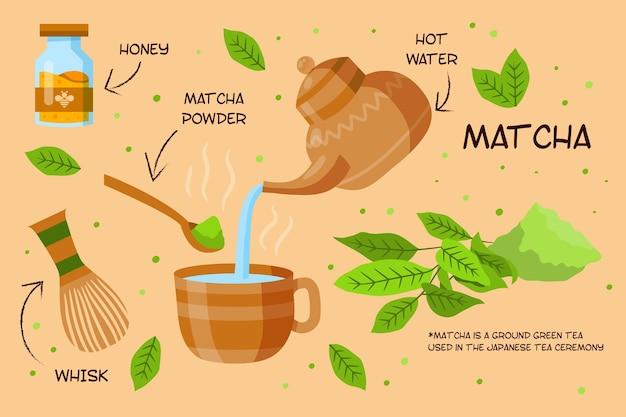 Hoe matcha-thee te maken Gratis Vector
