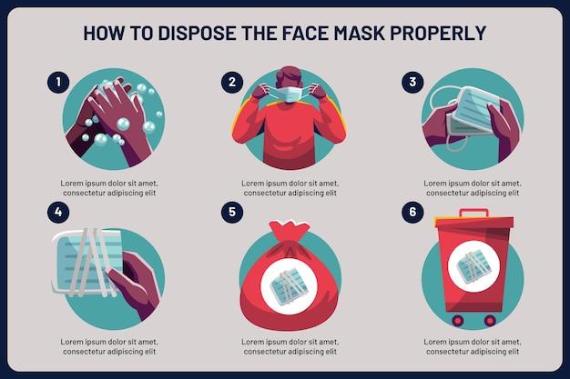 Hoe u het gezichtsmasker op de juiste manier verwijdert Premium Vector