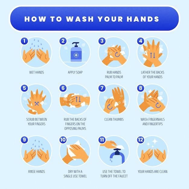 Hoe u uw handen fasen wast Gratis Vector