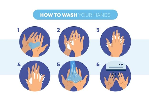 Hoe u uw handenillustratie wast Gratis Vector