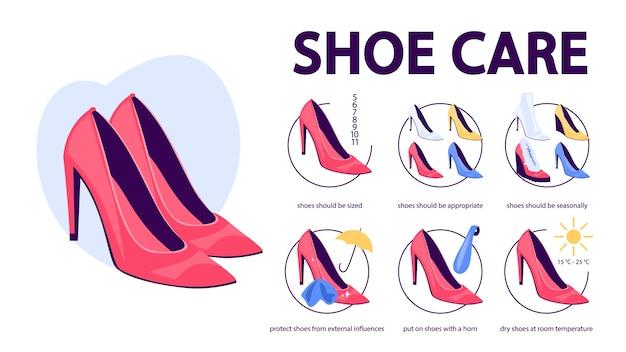 Hoe zorg je voor schoeneninstructie. maak schoeisel regelmatig schoon. zakelijk accessoire. klassieke stijl. illustratie Premium Vector