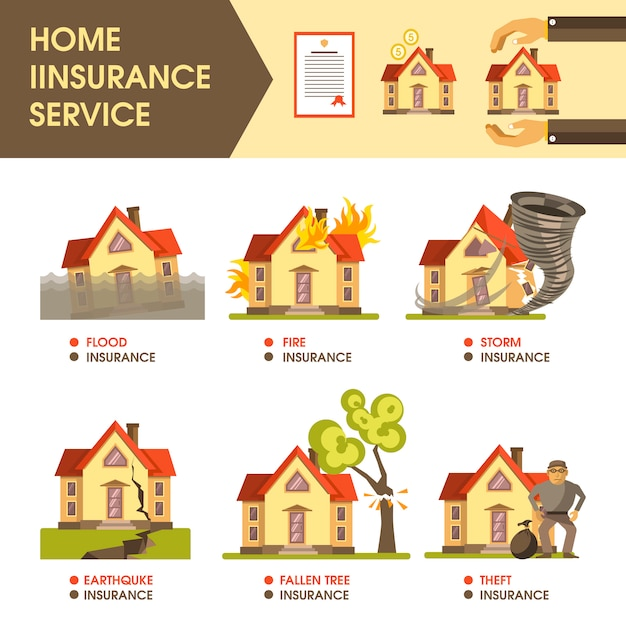 Home insurance service and damaged buildings set Premium Vector