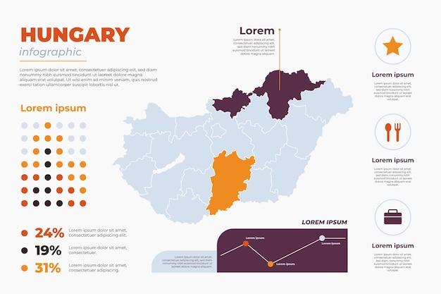 Hongarije kaart infographics Gratis Vector