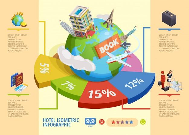 Hotel isometrische infographics Gratis Vector