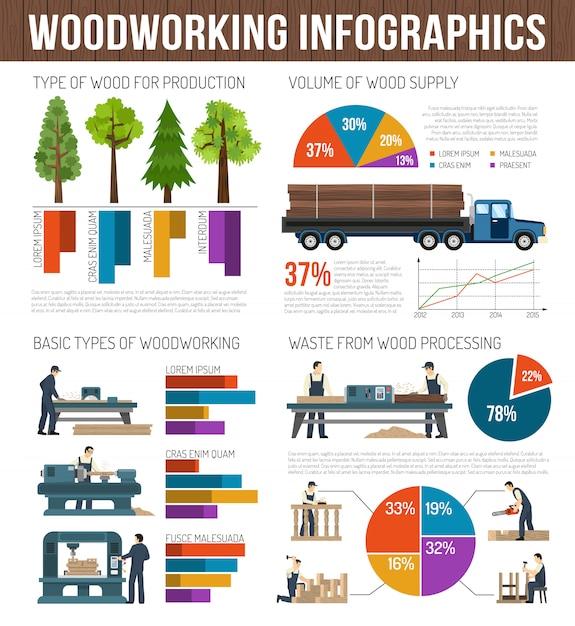 Houtbewerking timmerwerk platte infographics Gratis Vector