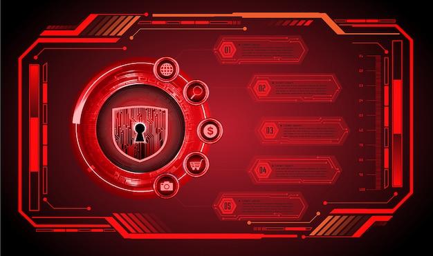 Hud-tekstvak, rood internet van dingen cybertechnologie, beveiliging Premium Vector