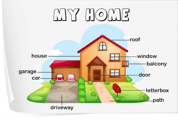 Huisdelen Gratis Vector