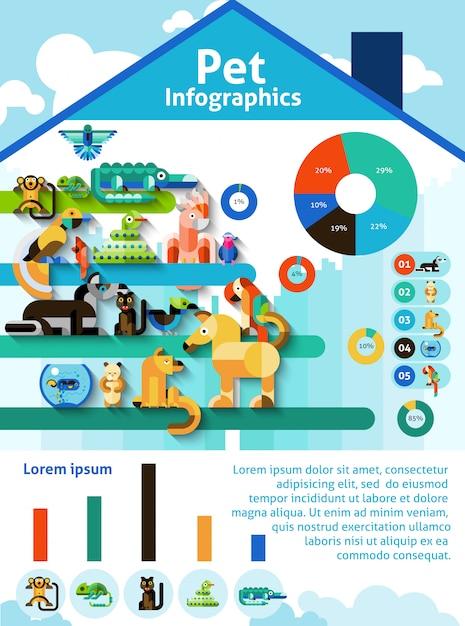 Huisdier infographics set Gratis Vector