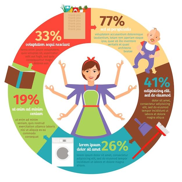 Huisvrouw infographic. moeder en huishoudelijk werk. Gratis Vector