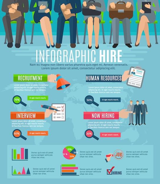 Human resources personeels werving en werving strategie infographics rapport met grafieken Gratis Vector