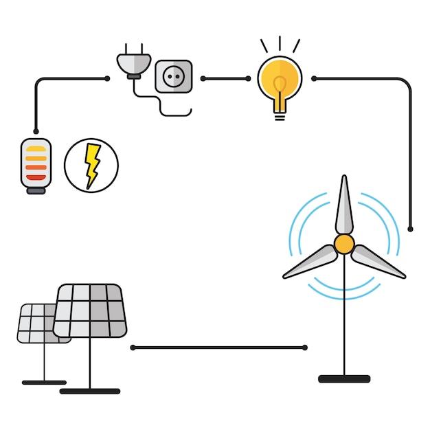 Illustratie van hernieuwbare hulpbronnen Gratis Vector