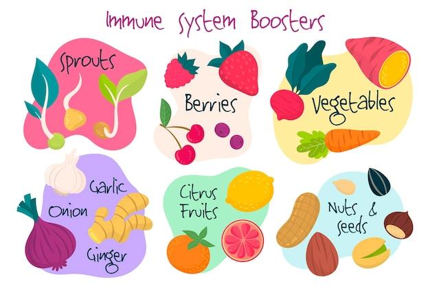Immuunsysteem boosters concept Gratis Vector